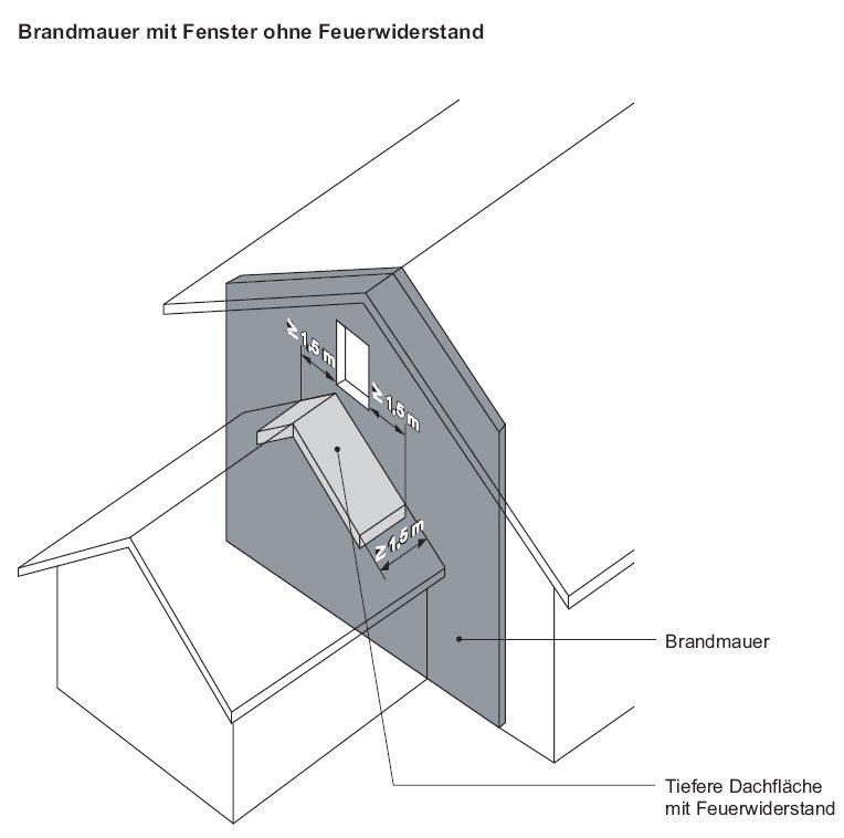 Brandschutzfenster Im Holzbau Gesucht Hausbau Allgemein