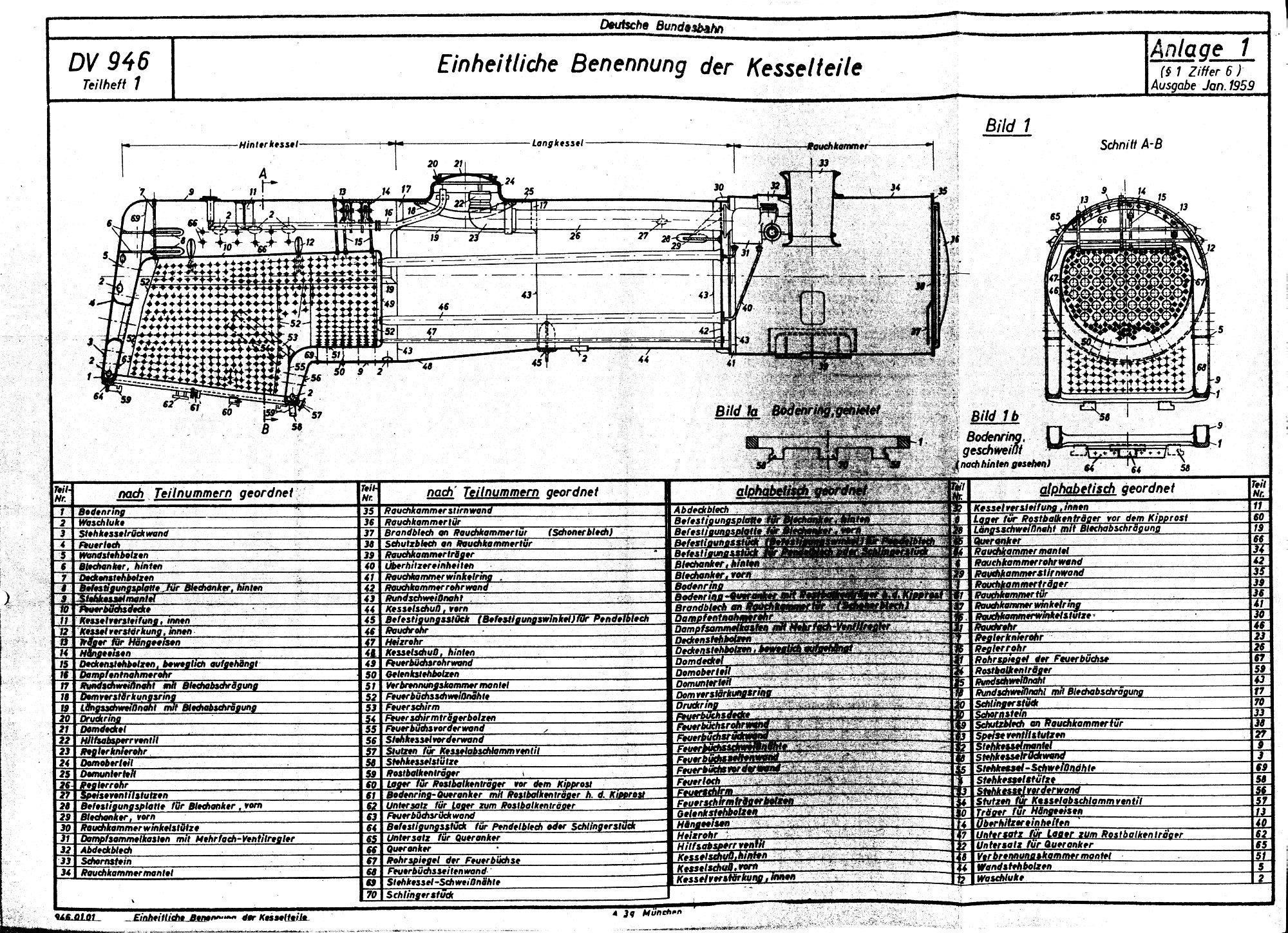 Dampfkessel-Instandsetzung - Oldtimer - Restauration - Baumaschinen ...