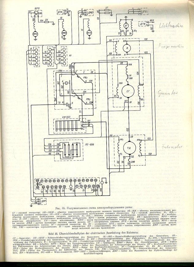Technische Details zur DET-250 gesucht! - Seite 3 - Baumaschinen ...