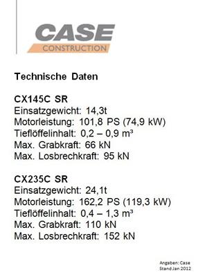 Technische_Daten_Case_CX145C_CX235C_SR_Kurzheck_Bagger.jpg