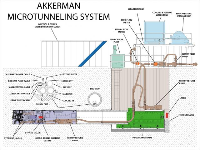 microtunnelingbig.jpg