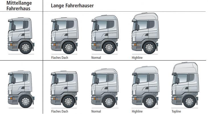 Scania_Fahrerhaus.PNG