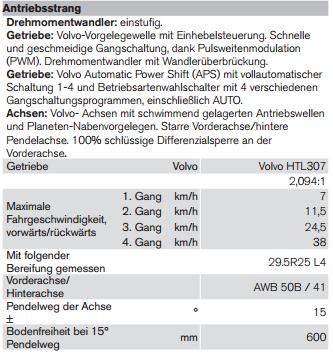 Volvo_Antriebsstrang.PNG