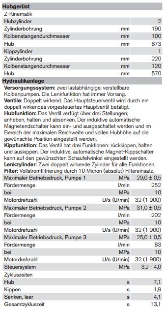 Volvo_Hydraulikanlage.PNG