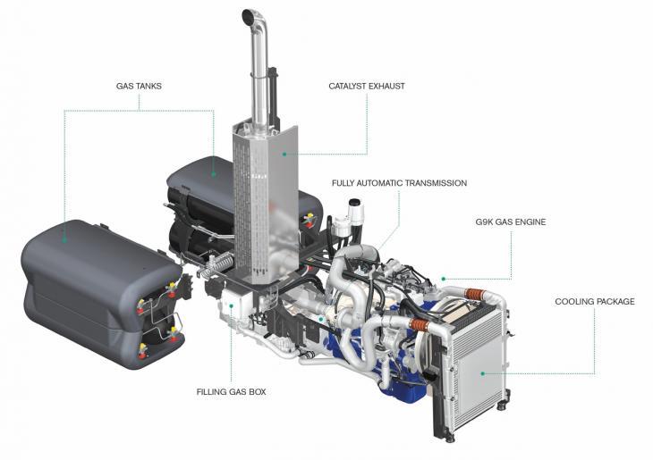 Volvo_FE_CNG_System.jpg