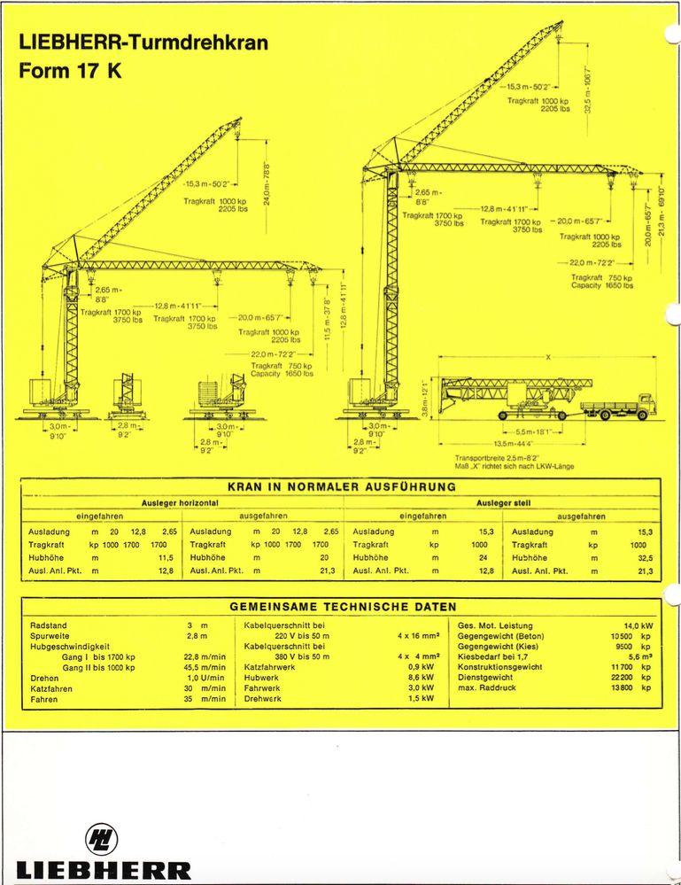 liebherr 13k 15k 17k 20k 21k seite 36 tdk. Black Bedroom Furniture Sets. Home Design Ideas