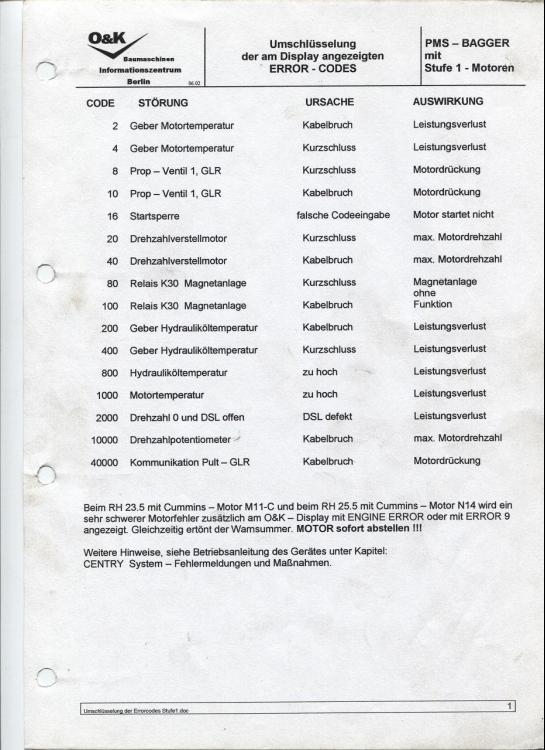 k-O+K  Neues Bedienpult Fehlercodes 001.jpg