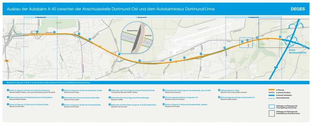 199964877_AusbauderAutobahnA40_StreckeundBauwerke.thumb.jpg.db84c938fc43d63de7a5da48981a9332.jpg