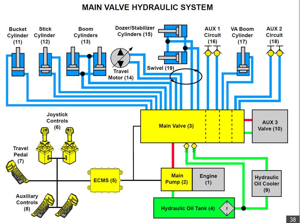 Grafik Elektrohydr. Vorsteuerung.jpg
